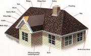 roofing-glossary
